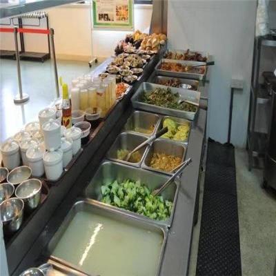 江门饭堂承包如何快速解决好客户的投诉问题